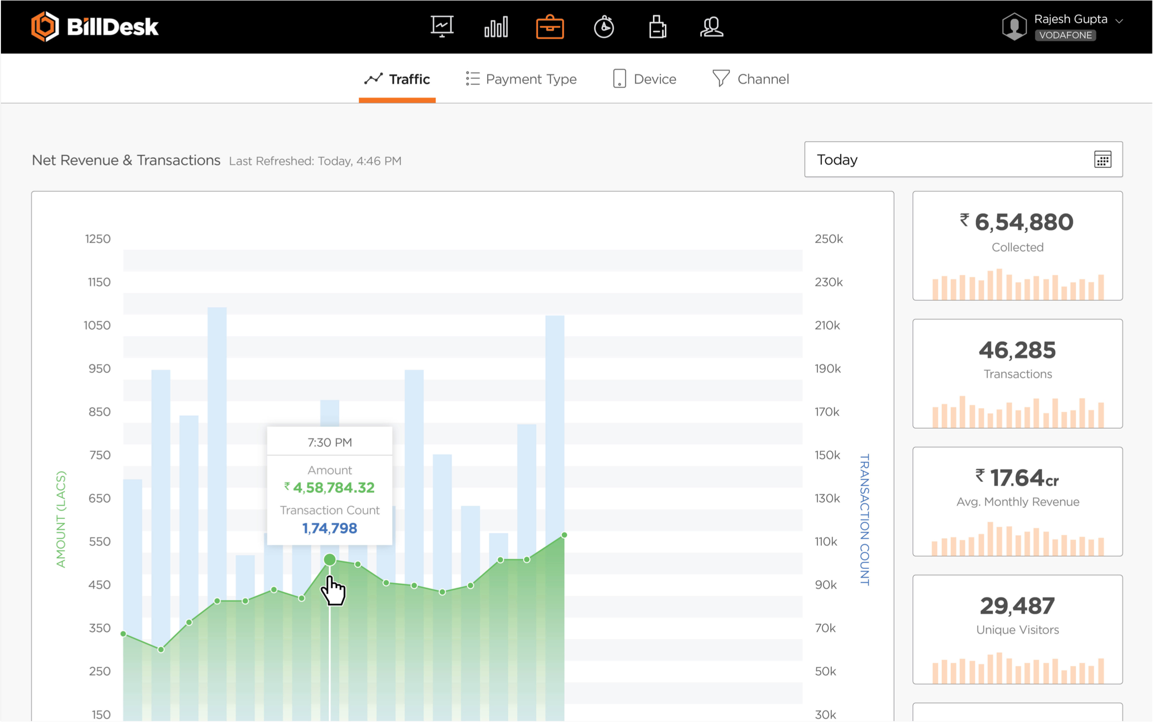 BillDesk-OneView-Reports-and-Collections